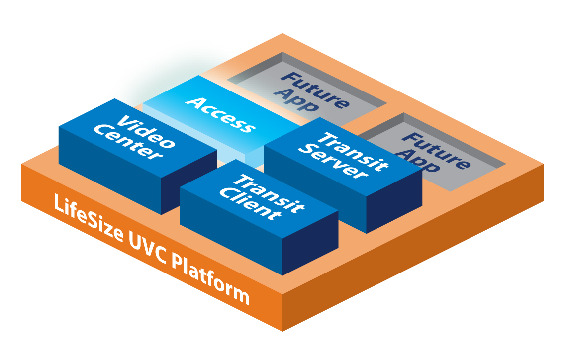lifesize-uvc-access-platform-volume