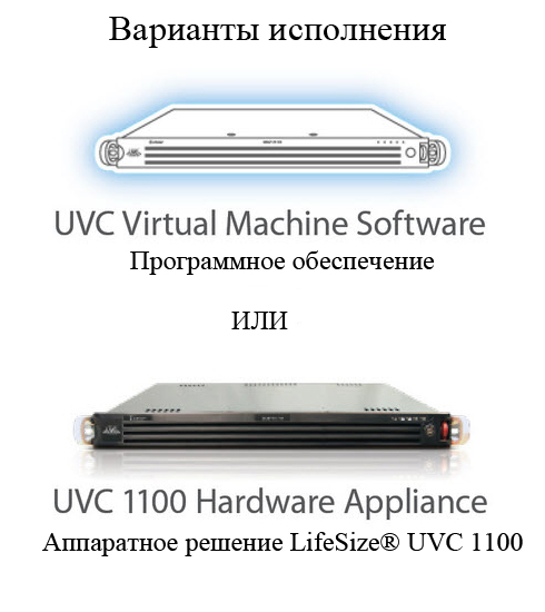 lifesize-uvc-access-soft-or-machine
