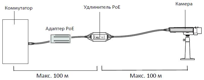 Название: сетевой драйвер для windows 7 tp link tf 3200 издательство: издательство гном и д язык: русский, английский