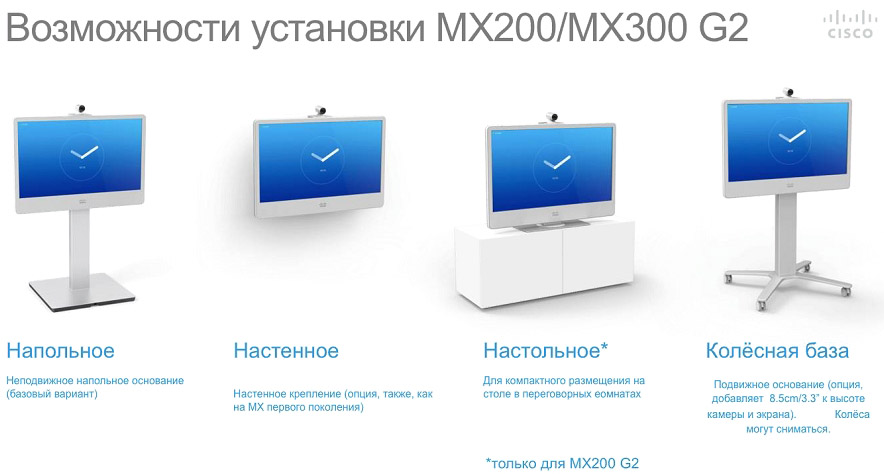 Cisco TelePresence MX200 G2 и MX300 G2