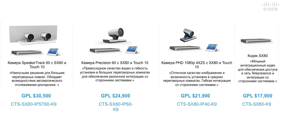 Интеграционные пакеты Cisco TelePresence SX80 Codec