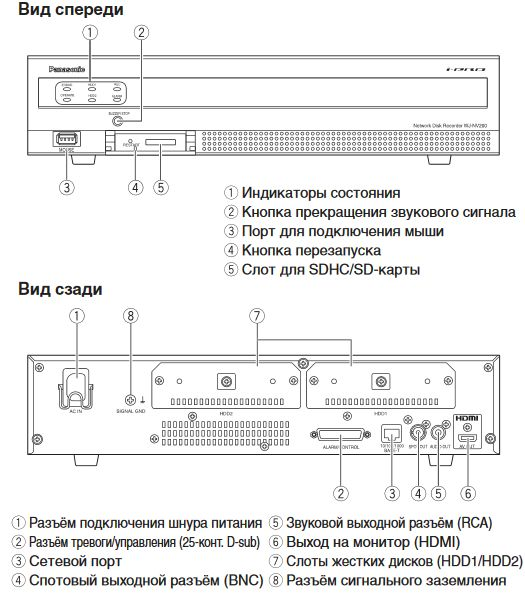 Купить Panasonic WJ-NV200K/G