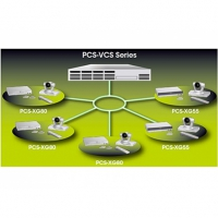 Sony PCS-VCS60SP